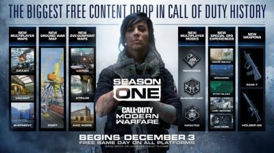 Call of Duty : Modern Warfare Season 1