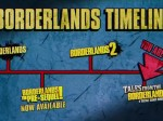 Tales From The Borderlands - Welcome Back To Pandora Again