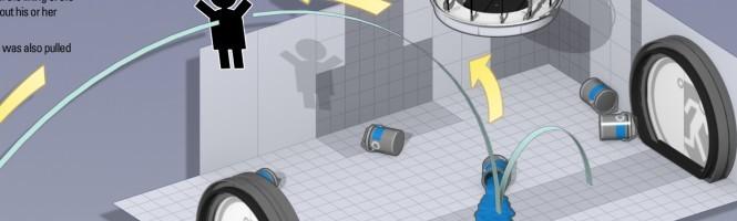 Portal 2 en images et gratos sur PC