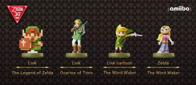 Zelda Breath of the Wild : l'utilisation des amiibo