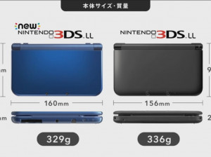 New Nintendo 3DS - 3DS