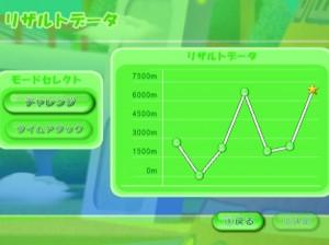 Rainbow Islands : Towering Adventure ! - Wii